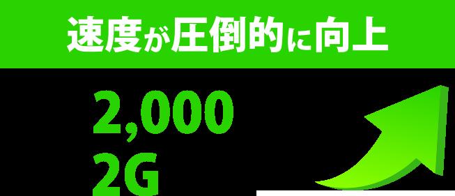 通信速度が圧倒的に向上!<br>最大値が2000Mbps 2Gの超高速通信